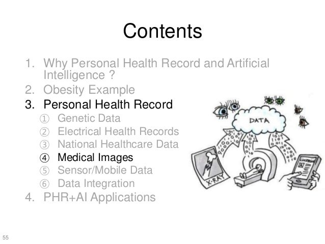 fMRI analysis 2013 Science Functional interactions as big data in the human brain