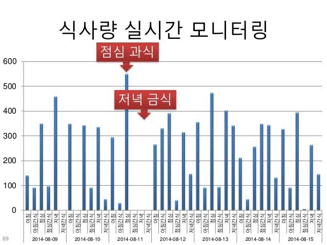 2013 PLOS CB Reassessing Google Flu Trends Data for Detection of Seasonal and Pandemic Influenza Google Flu Trends