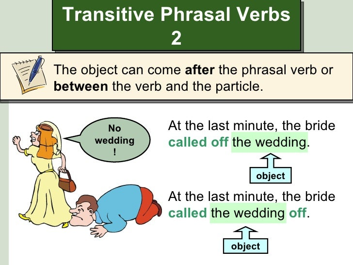 Transitive Phrasal Verbs             2The object can come after the phrasal verb orbetween the verb and the particle.     ...