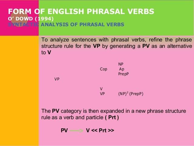 Phrasal verbs 4 form of english phrasal verbs ccuart Image collections