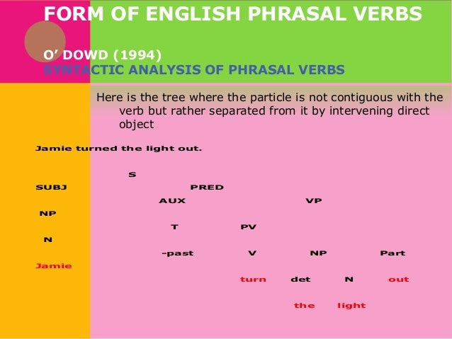 Phrasal verbs 6 form of english phrasal verbs ccuart Gallery