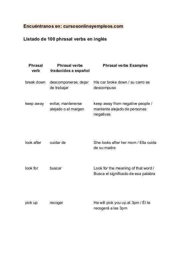 Encuéntranos en: cursosonlineyempleos.com Listado de 100 phrasal verbs en inglés Phrasal verb Phrasal verbs traducidos a e...