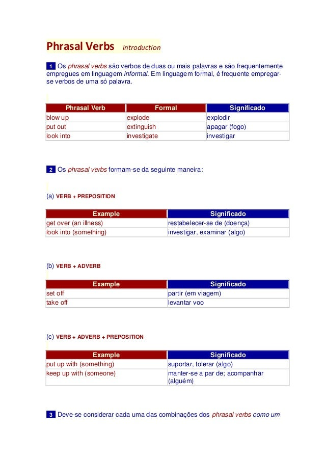 Phrasal Verbs introduction1 Os phrasal verbs são verbos de duas ou mais palavras e são frequentementeempregues em linguage...