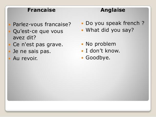 Phrases En Anglais Pour Survivre A L Etranger