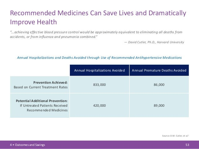 PhRMA Chart Pack: Biopharmaceuticals in Perspective