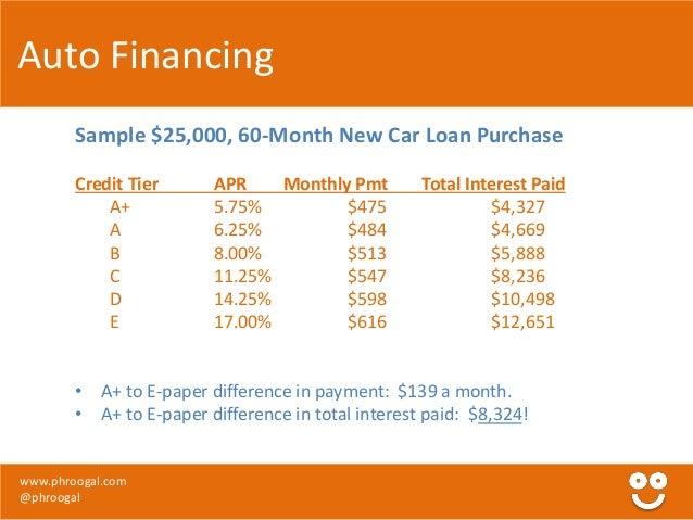 Cash advance 2 walkthrough picture 1