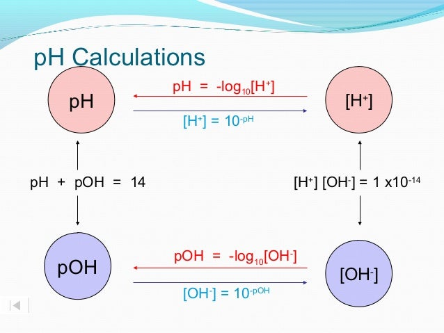Ph scale – Worksheet Ph Calculations