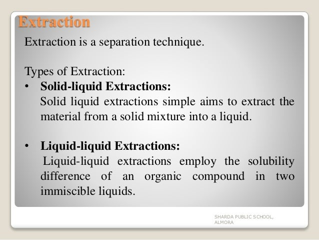 Methods of Purification of Organic Compounds