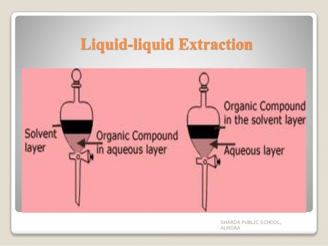 Separation of Organic Compounds by Acid-Base Extraction Techniques