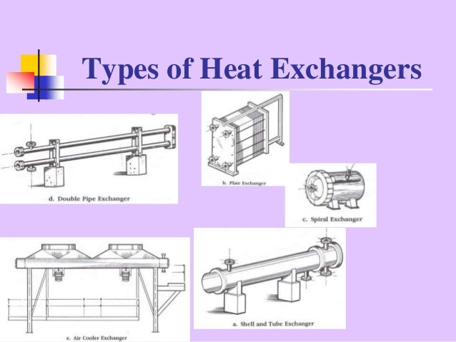 types of heat exchangers