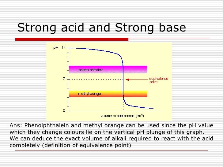 acid base titration curve pdf