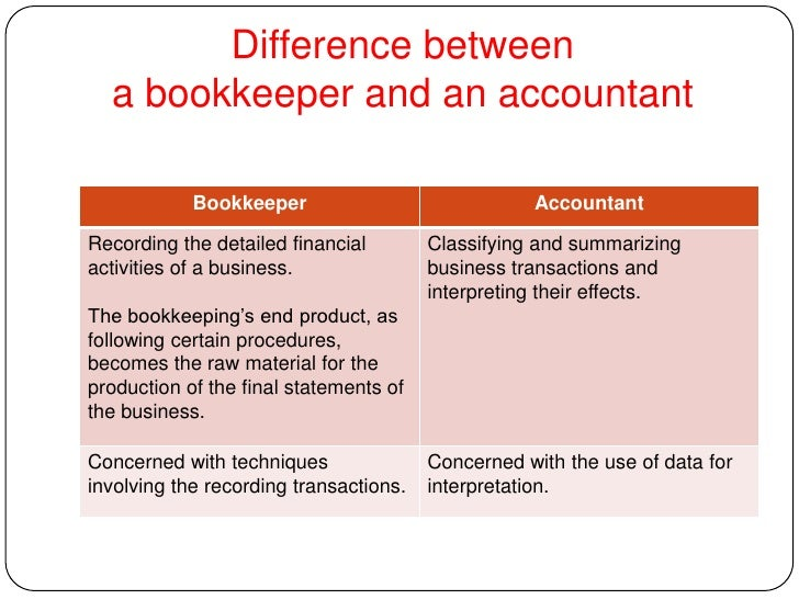Phuong - Principles of Accounting - An introduction