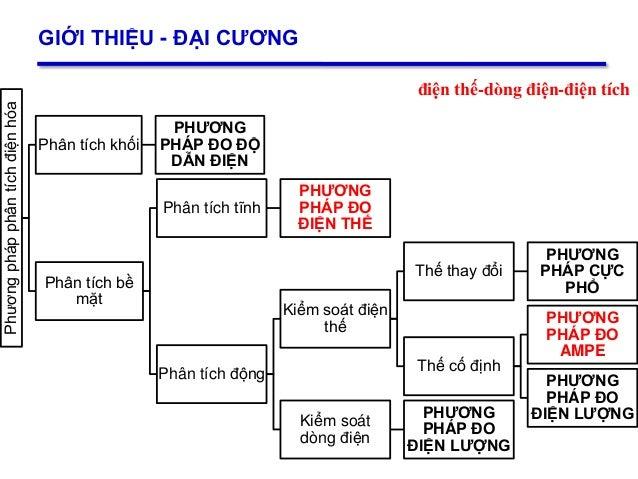 Tnh Khng Bin Gii Phng Ph - Hook Ups!