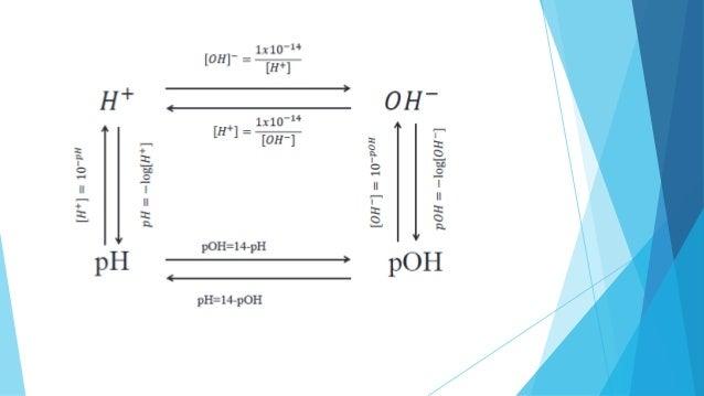 POLİ-ASİTLERİN İYONLAŞMA  BASAMAKLARI  1. basamakta bir hidrojen iyonu  vererek tamamen iyonlaşırlar.  2. basamakta seyrel...