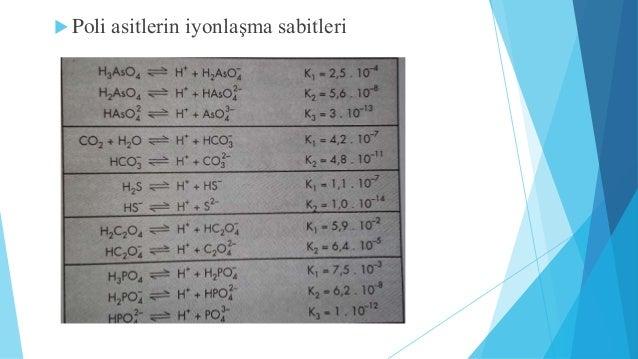 ÖRNEK1:0,05 M soydum benzoat tuzu çözeltisinin pH'ı nedir?  (benzoik asit için Ka=6,37.10-5)