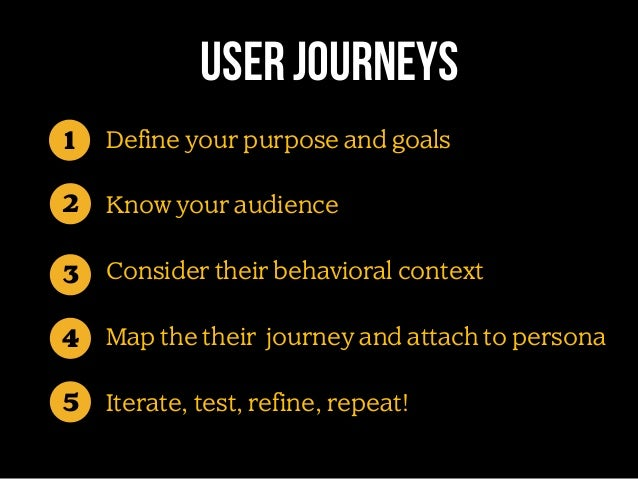 user journeys 1 1 2 1  Define your purpose and goals  3 1 v 4 1 5  Consider their behavioral context  Know your audience  ...