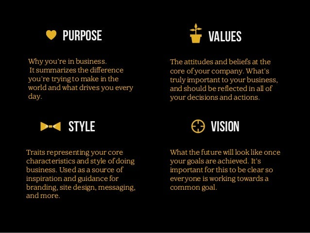 PURPOSE  VALUES  Why you're in business. It summarizes the difference you're trying to make in the world and what drives y...