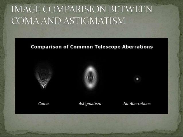 Lens aberrations physics term paper