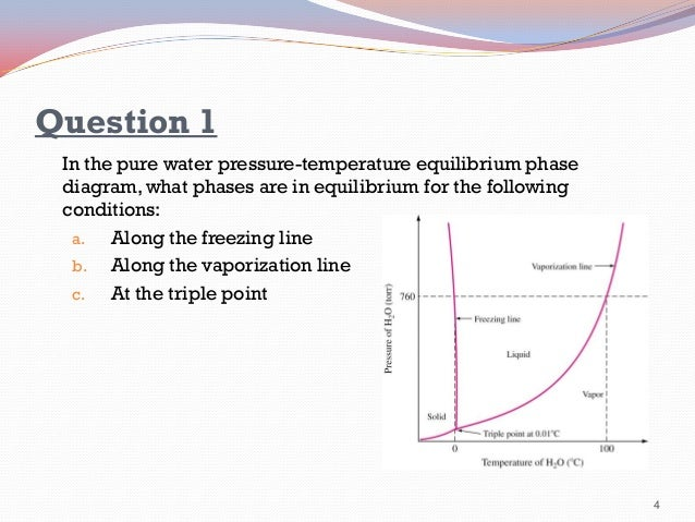 Pt diagram water image collections how to guide and refrence ccuart Choice Image