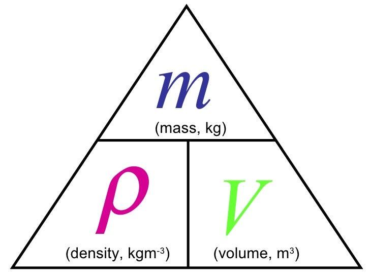 (density, kgm -3 )  m (mass, kg) V (volume, m 3 )