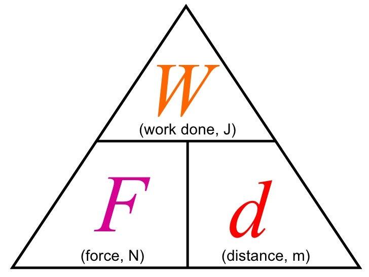 phy formulae