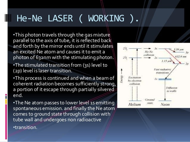 Phy Lasers
