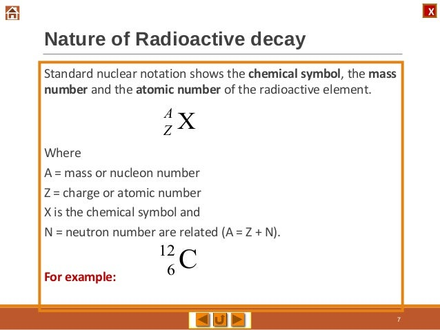Physics M5 Nature Of Radioactive Decay