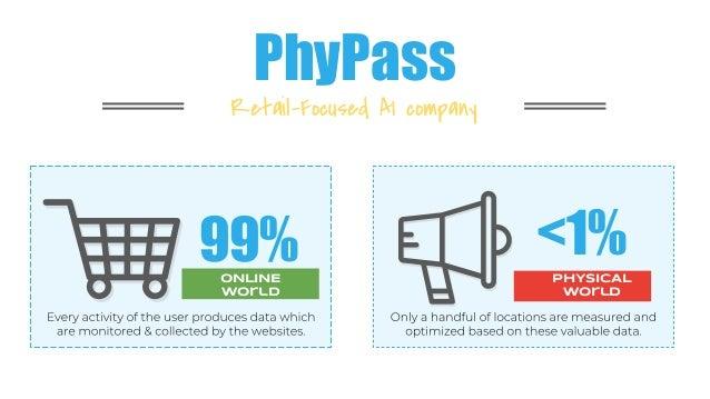 VIISA Investment Day #4 - PhyPass Slide 2