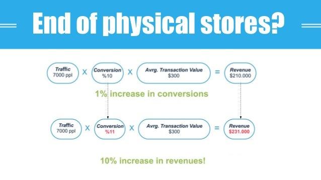 VIISA Investment Day #4 - PhyPass Slide 3