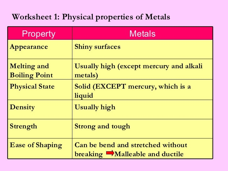 List Four Chemical Properties