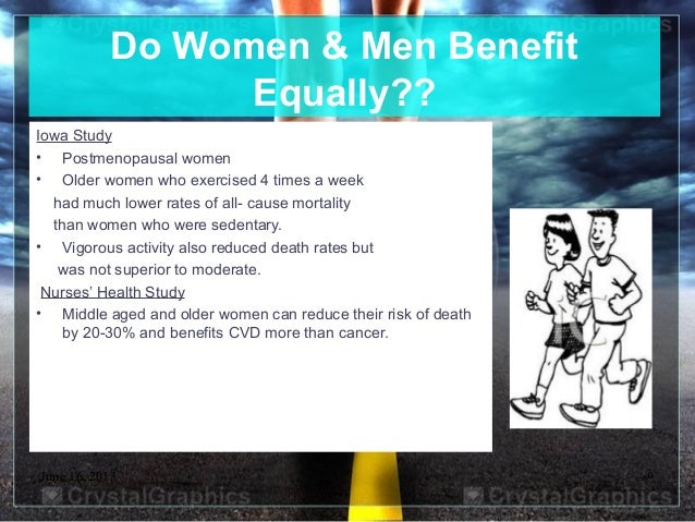June 16, 2013 9Do Women & Men BenefitEqually??Iowa Study• Postmenopausal women• Older women who exercised 4 times a weekha...