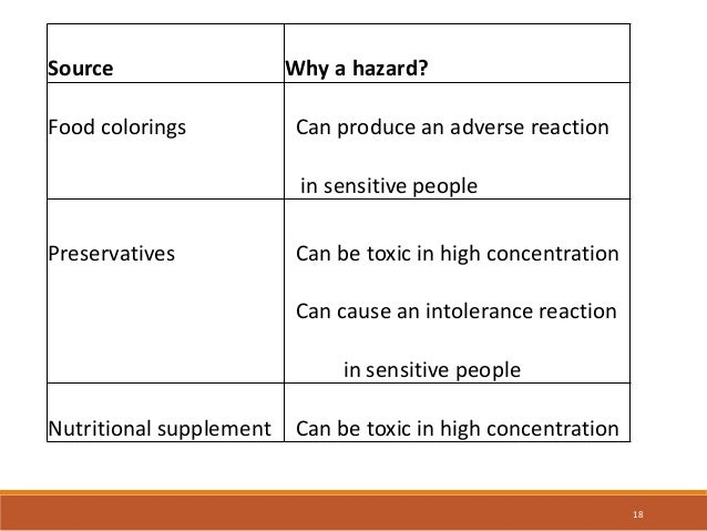 Physical and chemical hazards in food