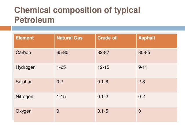 Physical Properties Of Crude Oil And Natural Gas
