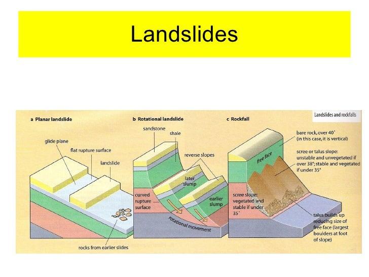 diagrams explaining landslides