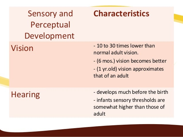 indicators of sensory loss in newborns Do you know the signs of a possible developmental delay in a newborn's vision is normally sensory integration therapies for children with developmental and.