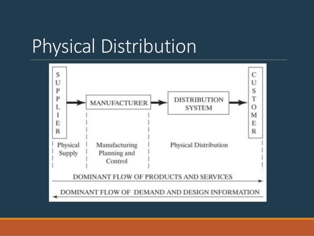 physical distribution management