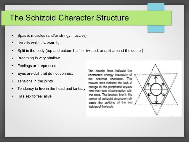 the dynamics of character essay A character is a person or other being in a narrative the character may be  entirely fictional or based on a real-life person,.