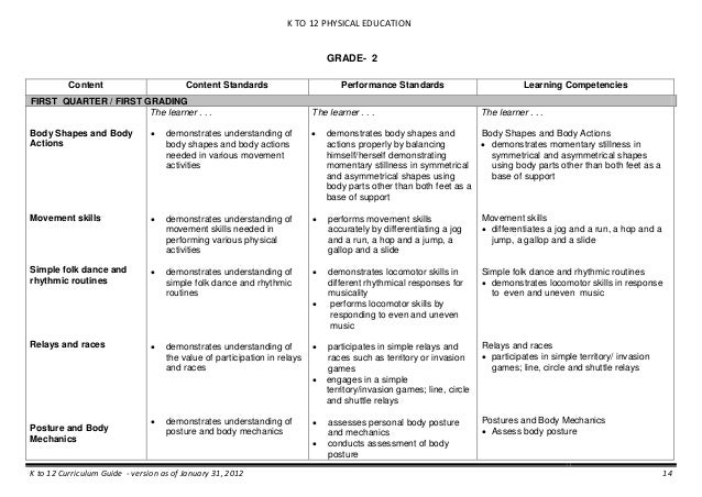 K To  Curriculum Guide For Physical Education