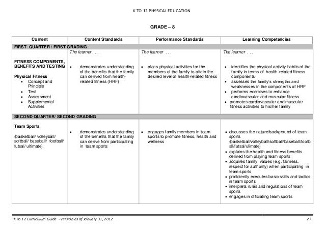 physical education curriculum in the philippines