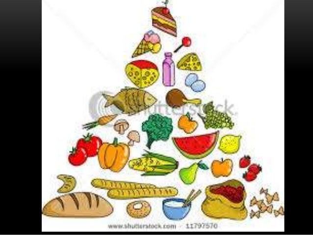 Correct or proper nutrition