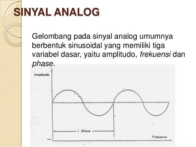 Apa yang merupakan sinyal opsi biner