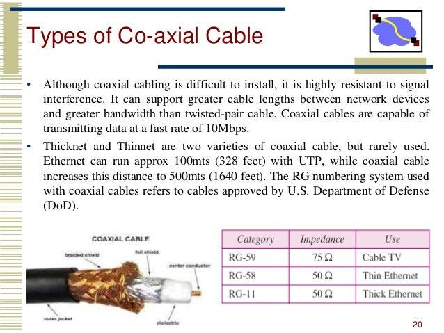 Physical Layer Osi Model Amp Transmission Media