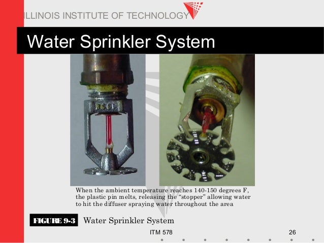 ITM 578 26 ILLINOIS INSTITUTE OF TECHNOLOGY Water Sprinkler System When the ambient temperature reaches 140-150 degrees F,...