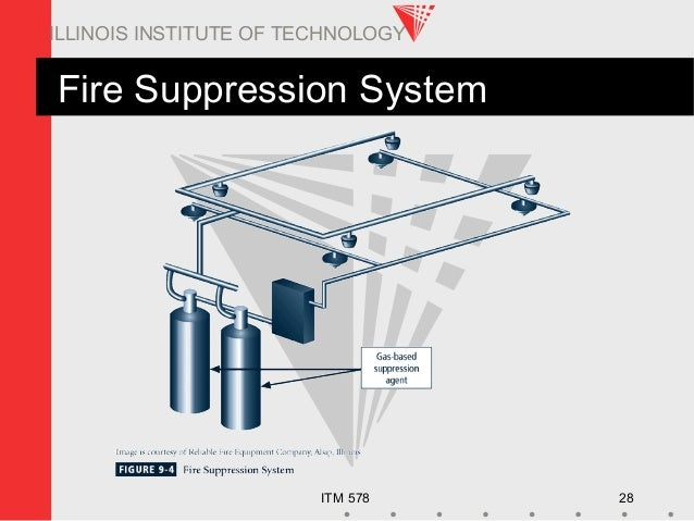 ITM 578 28 ILLINOIS INSTITUTE OF TECHNOLOGY Fire Suppression System
