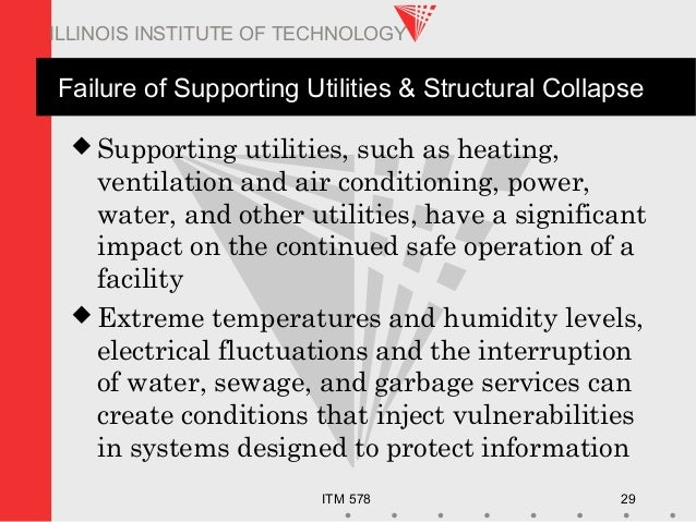 ITM 578 29 ILLINOIS INSTITUTE OF TECHNOLOGY Failure of Supporting Utilities & Structural Collapse  Supporting utilities, ...