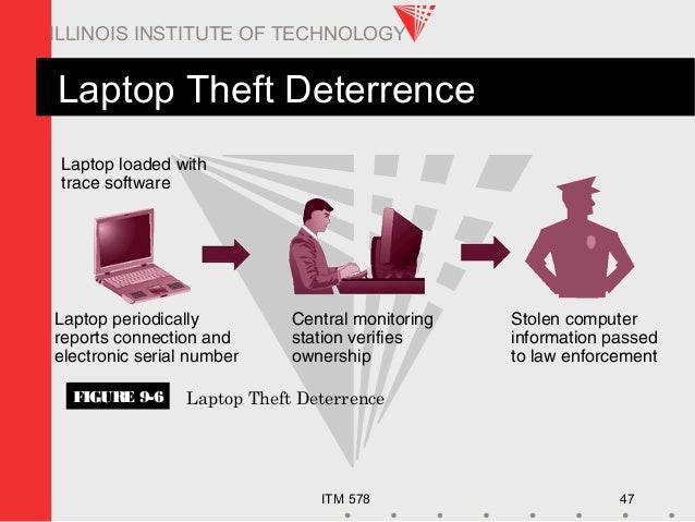 ITM 578 47 ILLINOIS INSTITUTE OF TECHNOLOGY Laptop Theft Deterrence FIGURE 9-6 Laptop Theft Deterrence Laptop loaded with ...