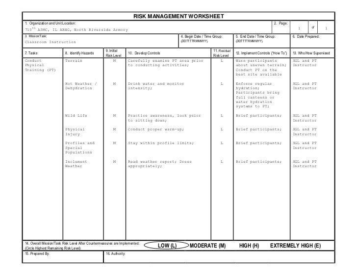 Risk management plan for group homes