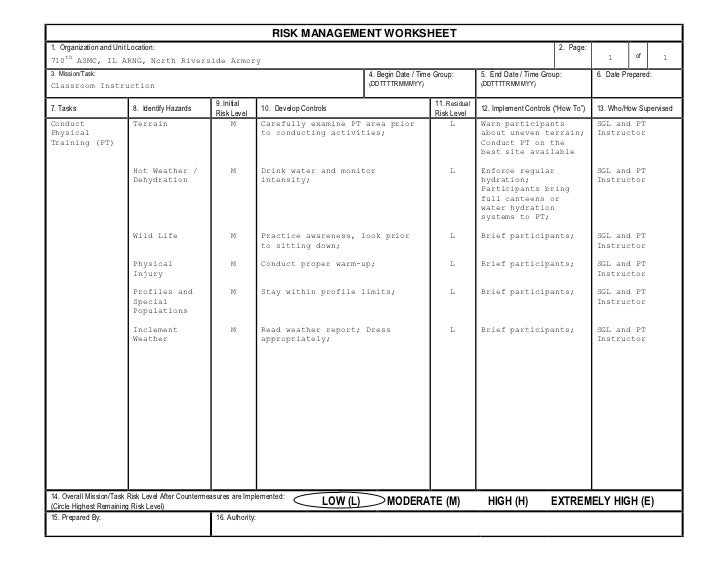 RISK MANAGEMENT WORKSHEET1. Organization And Unit Location:710th ASMC, IL  ARNG, North