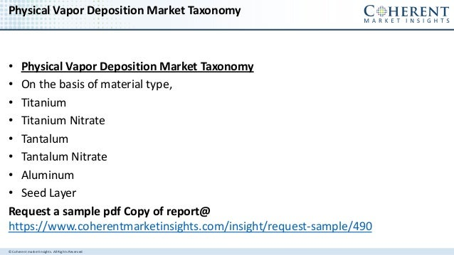 © Coherent market Insights. All Rights Reserved Physical Vapor Deposition Market Taxonomy • Physical Vapor Deposition Mark...