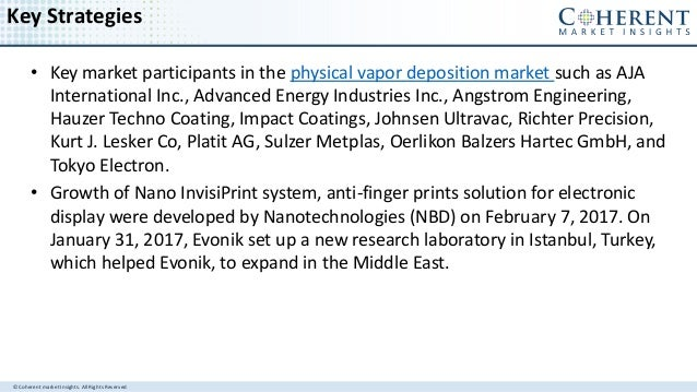 © Coherent market Insights. All Rights Reserved Key Strategies • Key market participants in the physical vapor deposition ...